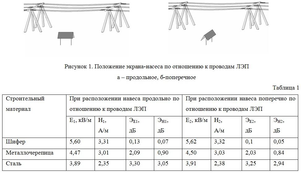 http://tele-conf.ru/images/TC3/svir1.jpg